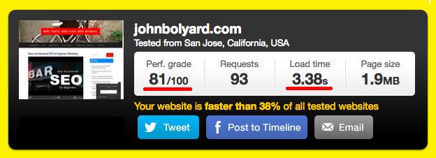 John Bolyard Website Load Speed Ranking Factor