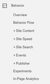 John Bolyard SEO Google Analytics